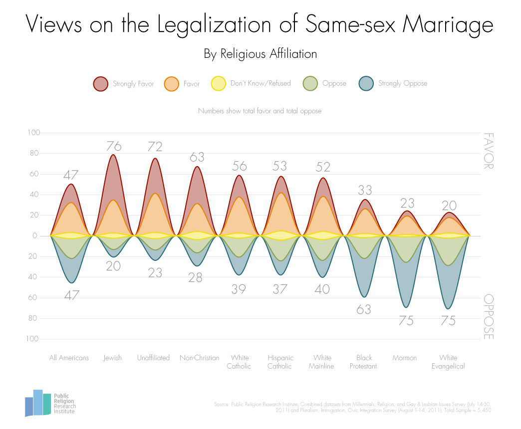 GotW-SameSex-Marriage-Religions-3-4-13-FINAL