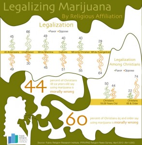 GotW-Marijuana-and-Relig-4-22-2013