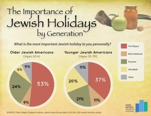 GOTW.Jewish_Holidays.FINAL