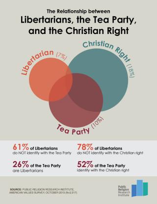 GOTW.102913.Libertarian