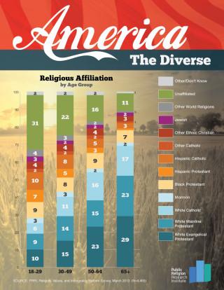 GOTW.020514.Diversity.V2