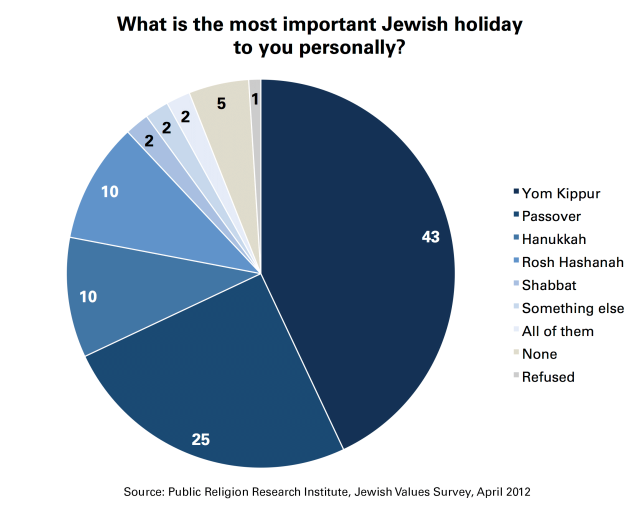 Jewish_Holiday_Favorite2