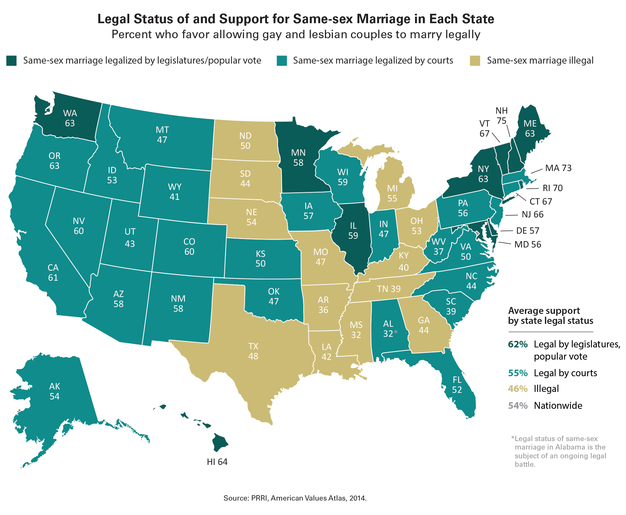 States That Allow Gay Marriage Map PRRI