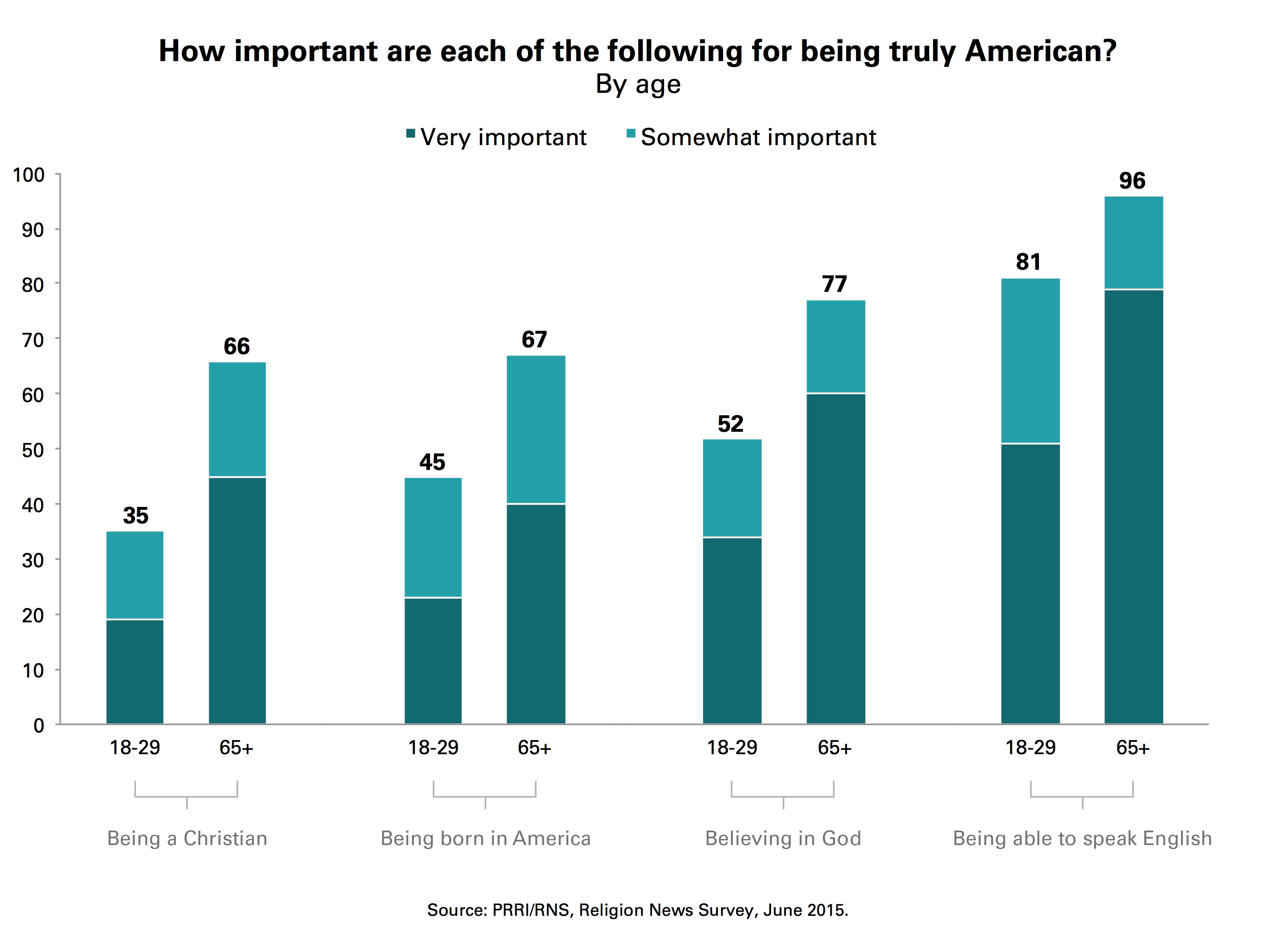 most americans believe protests make the country better